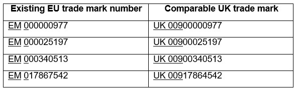 EM UK trade mark numbers